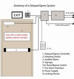 hes 1006 12 24d 630 wiring diagram download hes wiring diagram electric strike instruction portfolio [ 1000 x 1000 Pixel ]