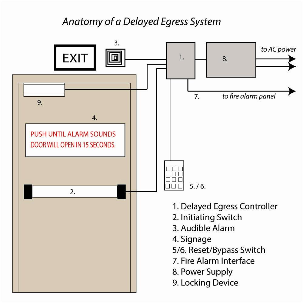 medium resolution of electric door strike components diagram wiring diagrams schematics von duprin 900 hes 9600 12 24d 630