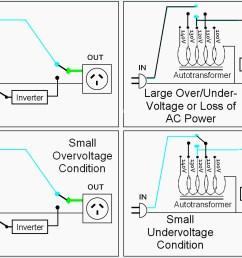 wiring  [ 8333 x 3583 Pixel ]