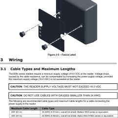 Hid Miniprox Reader Wiring Diagram Carling 6 Pin Rocker Switch Rp40 Gallery Sample