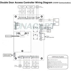 Door Access Control Wiring Diagram Viper 4606v Remote Start Hid Rp40 Gallery Sample