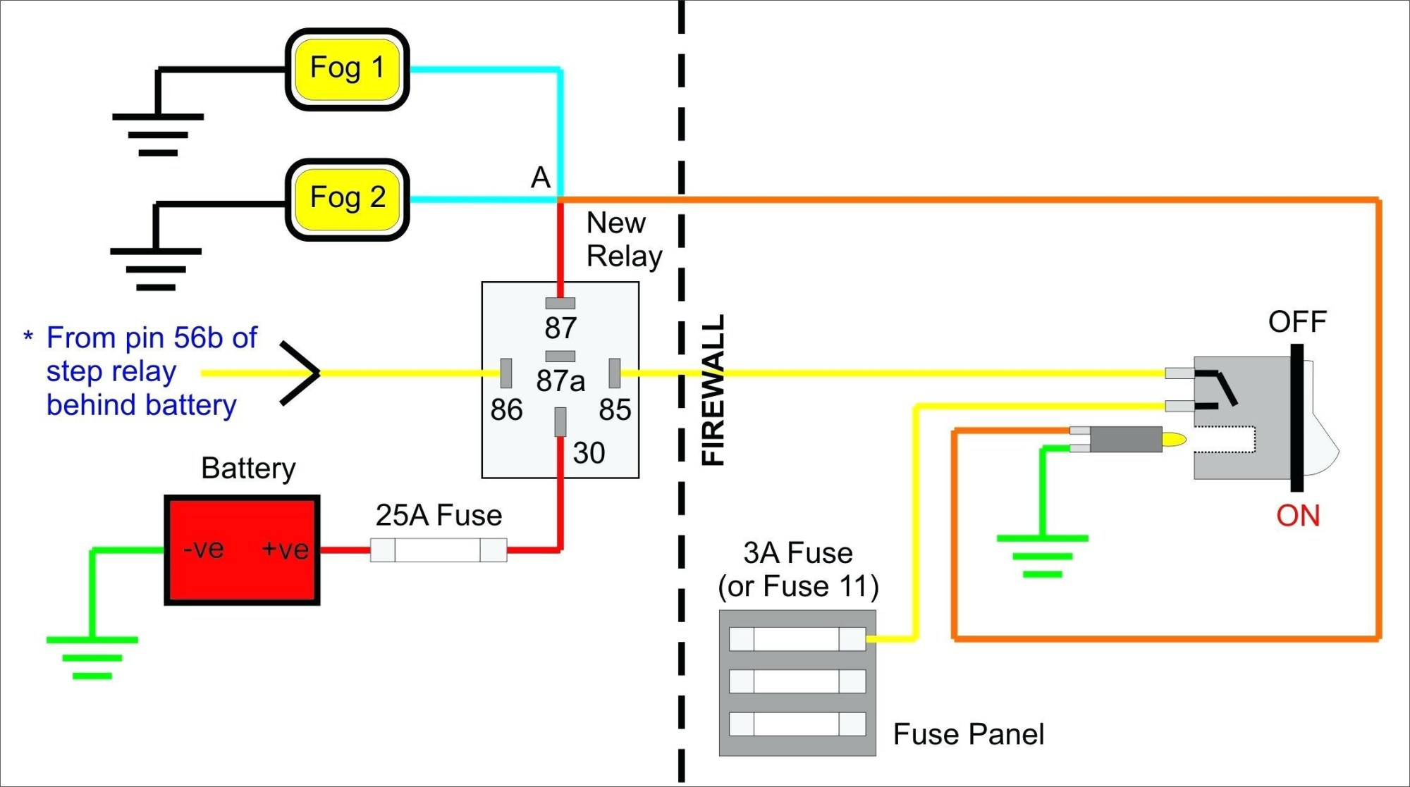 hight resolution of motorcycle hid wiring diagram with relay wiring diagram centre motorcycle hid wiring diagram wiring libraryhid wiring