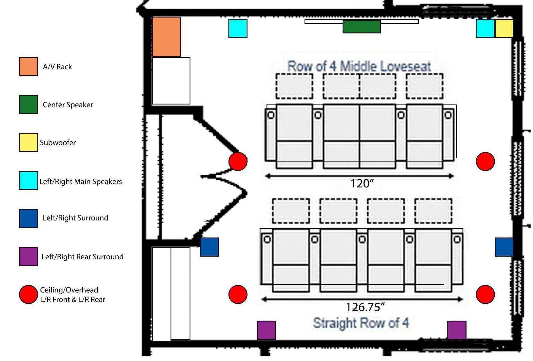 home stereo speaker wiring diagrams trox vav diagram surround sound sample