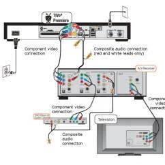 Home Theatre Speaker Wiring Diagrams Hyundai Santa Fe Engine Diagram Theater Systems Download Installation Best Tv