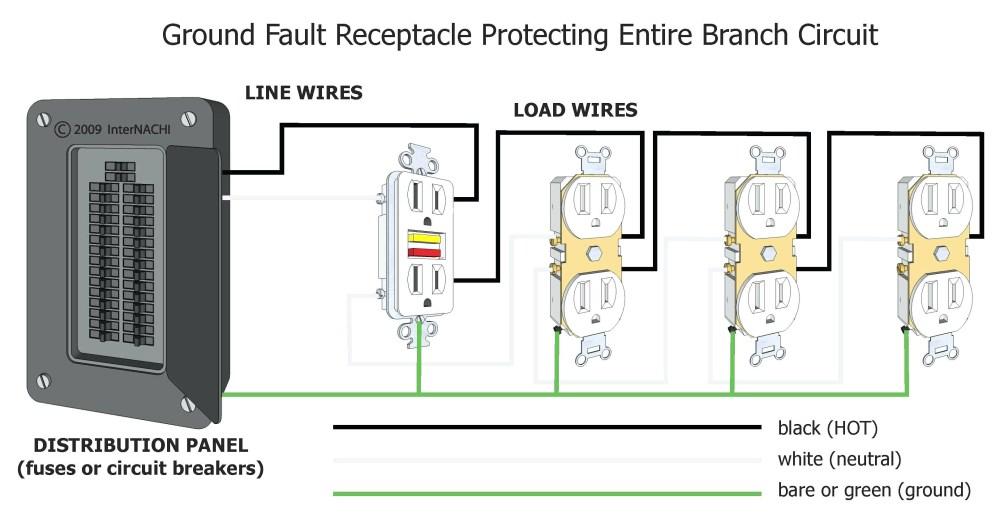 medium resolution of homeline breaker box wiring diagram collection wiring diagram for 30 amp breaker box inspirationa homeline