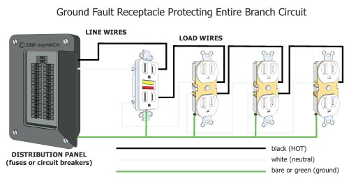 small resolution of homeline breaker box wiring diagram collection wiring diagram for 30 amp breaker box inspirationa homeline