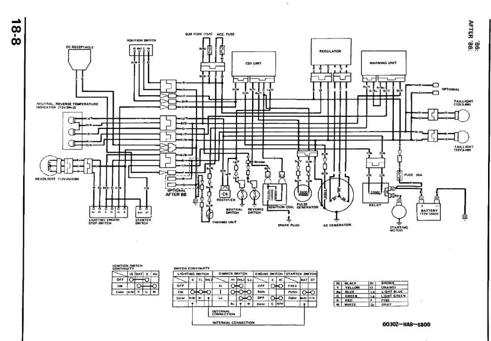 medium resolution of honda 300 fourtrax ignition wiring diagram collection wiring rh faceitsalon com 1998 honda 300 fourtrax wiring