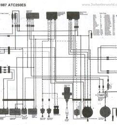 1993 honda trx300 wiring diagram diy enthusiasts wiring diagrams u2022 1993 club car wiring diagram [ 2081 x 1776 Pixel ]