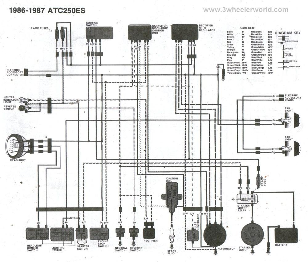 medium resolution of 1993 honda trx300 wiring diagram diy enthusiasts wiring diagrams u2022 1993 club car wiring diagram