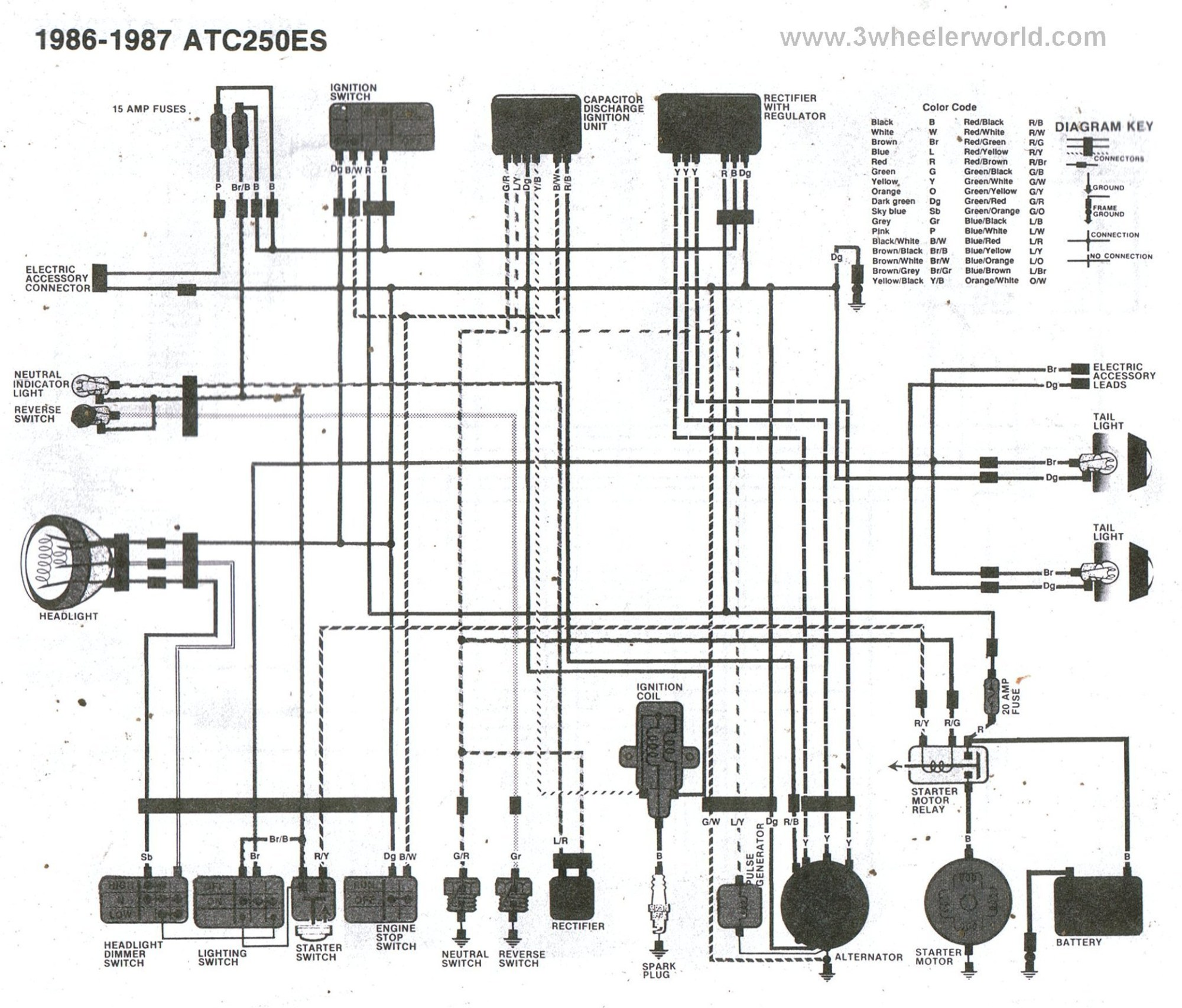 1986 Kawasaki Bayou 300 Ignition Wiring Diagram - on a ... on