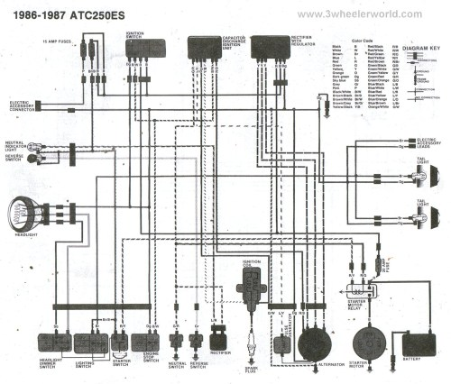 small resolution of 1993 honda trx300 wiring diagram diy enthusiasts wiring diagrams u2022 1993 club car wiring diagram
