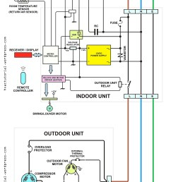 bryant humidifier wiring diagram database of wiring library nest gen 3 wiring to wiring aprilaire conert aprilaire 500m wiring to carrier [ 2494 x 3722 Pixel ]