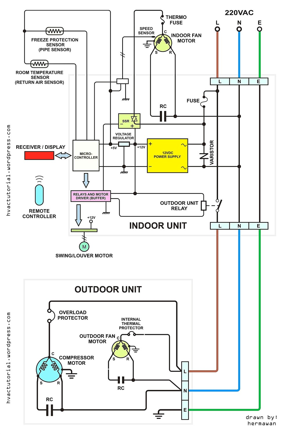 medium resolution of bryant humidifier wiring diagram database of wiring library nest gen 3 wiring to wiring aprilaire conert aprilaire 500m wiring to carrier