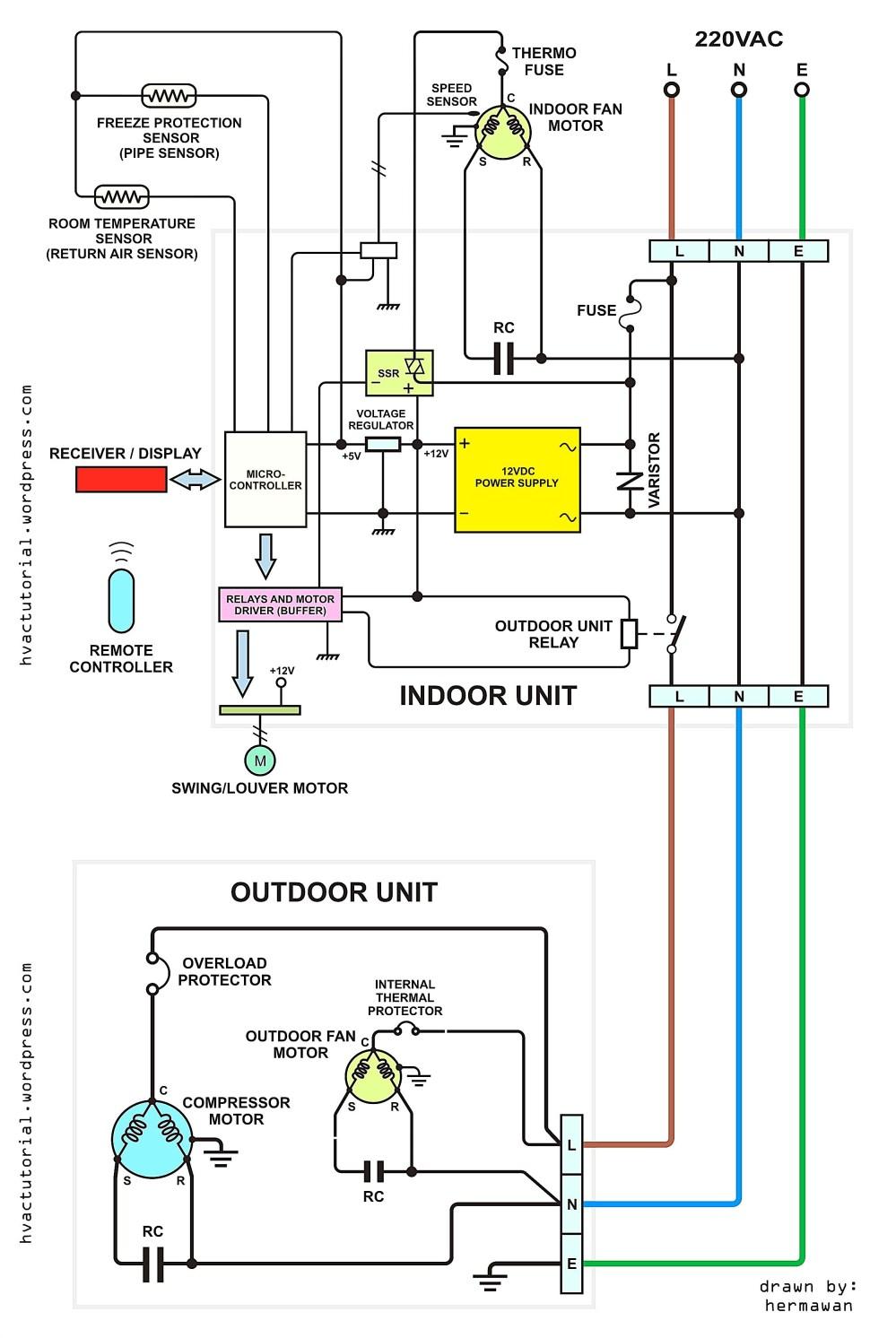 medium resolution of auto wiring diagram liry ford wiring diagramhoneywell wiring diagrams uk basic electronics wiring diagram auto wiring