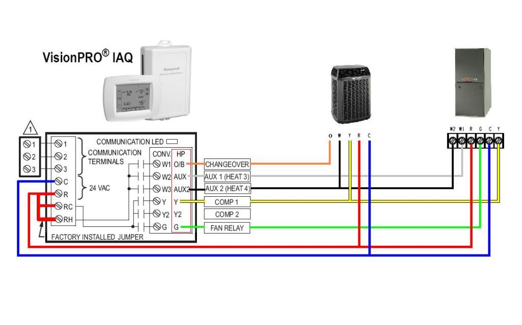 Honeywell Thermostat Rth6350d Wiring Diagram  U2013 Database