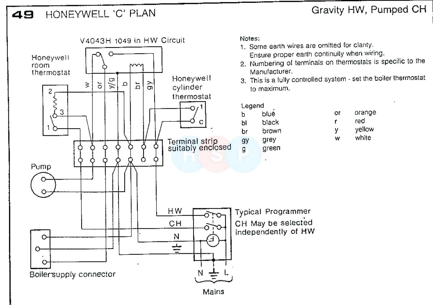hight resolution of belimo actuator wiring diagrams
