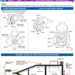 Hopkins 48505 Wiring Diagram 277 Volt 7 Pole Library Trailer Plug Collection Wire 5 Inside Connector