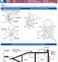 hopkins trailer plug wiring diagram download wiring diagram samplehopkins trailer plug wiring diagram collection wire plug [ 900 x 1254 Pixel ]