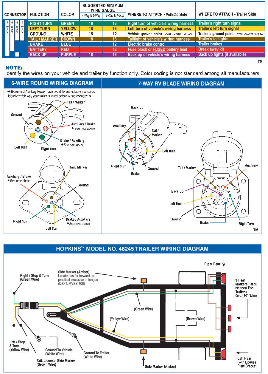 medium resolution of hopkins trailer plug wiring diagram download wiring diagram samplehopkins trailer plug wiring diagram collection wire plug