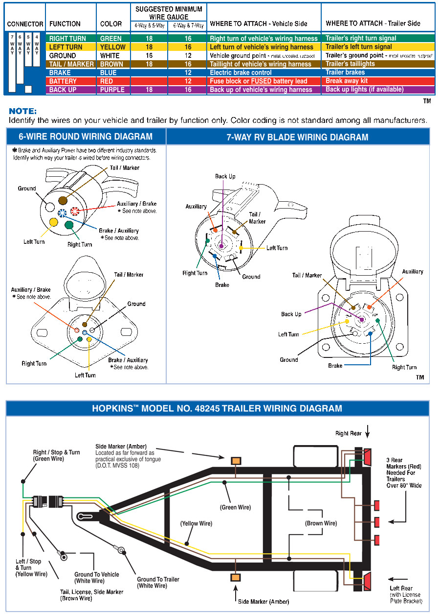 hight resolution of hopkins trailer plug wiring diagram download wiring diagram samplehopkins trailer plug wiring diagram collection wire plug