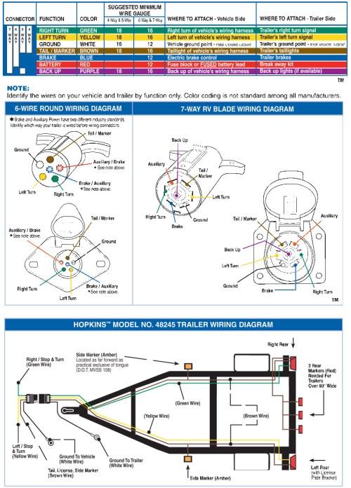 small resolution of hopkins trailer plug wiring diagram download wiring diagram samplehopkins trailer plug wiring diagram collection wire plug