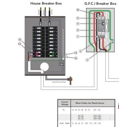 hot tub gfci wiring diagram collection 4 wire hot tub wiring diagram and 15 download wiring diagram sheets detail name hot tub gfci  [ 800 x 1036 Pixel ]