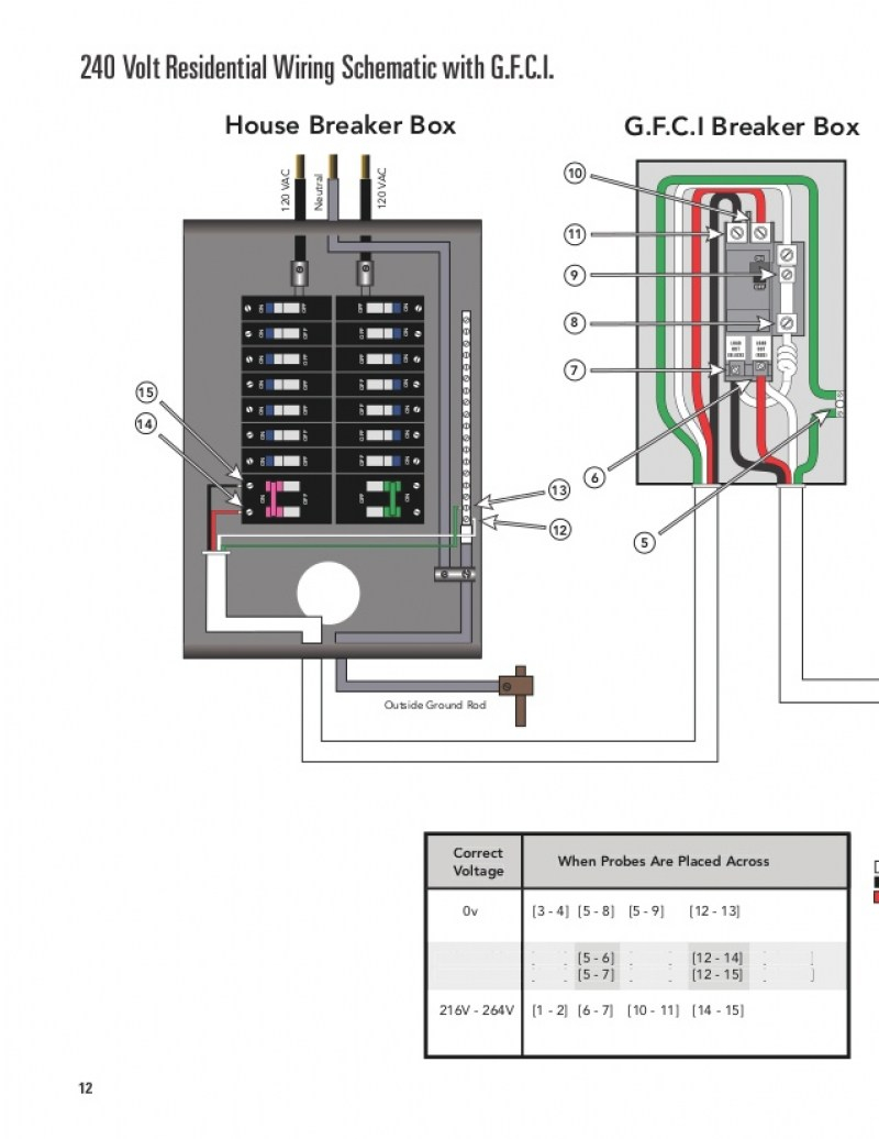 hight resolution of hot tub gfci wiring diagram collection 4 wire hot tub wiring diagram and 15 download wiring diagram sheets detail name hot tub gfci