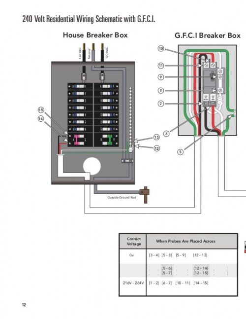 small resolution of hot tub gfci wiring diagram collection 4 wire hot tub wiring diagram and 15 download wiring diagram sheets detail name hot tub gfci