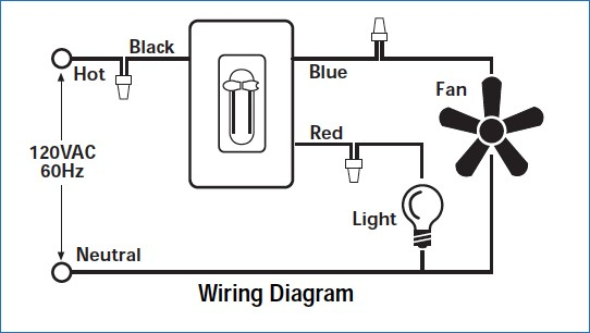 Blue Line Light Switch Wiring Diagram. Basic Car Wiring