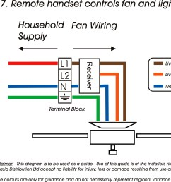 wiring  [ 2562 x 1945 Pixel ]