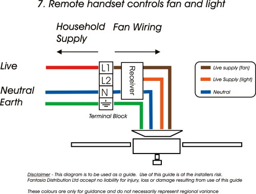 small resolution of fans wiring schematic
