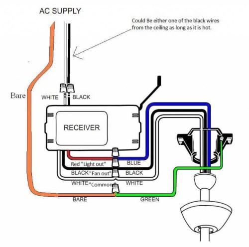 small resolution of hunter ceiling fan wiring diagram red wire collection wiring diagram hunter ceiling fan switch best