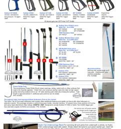 wiring diagram pics detail name hydrotek pressure washer  [ 1600 x 2070 Pixel ]