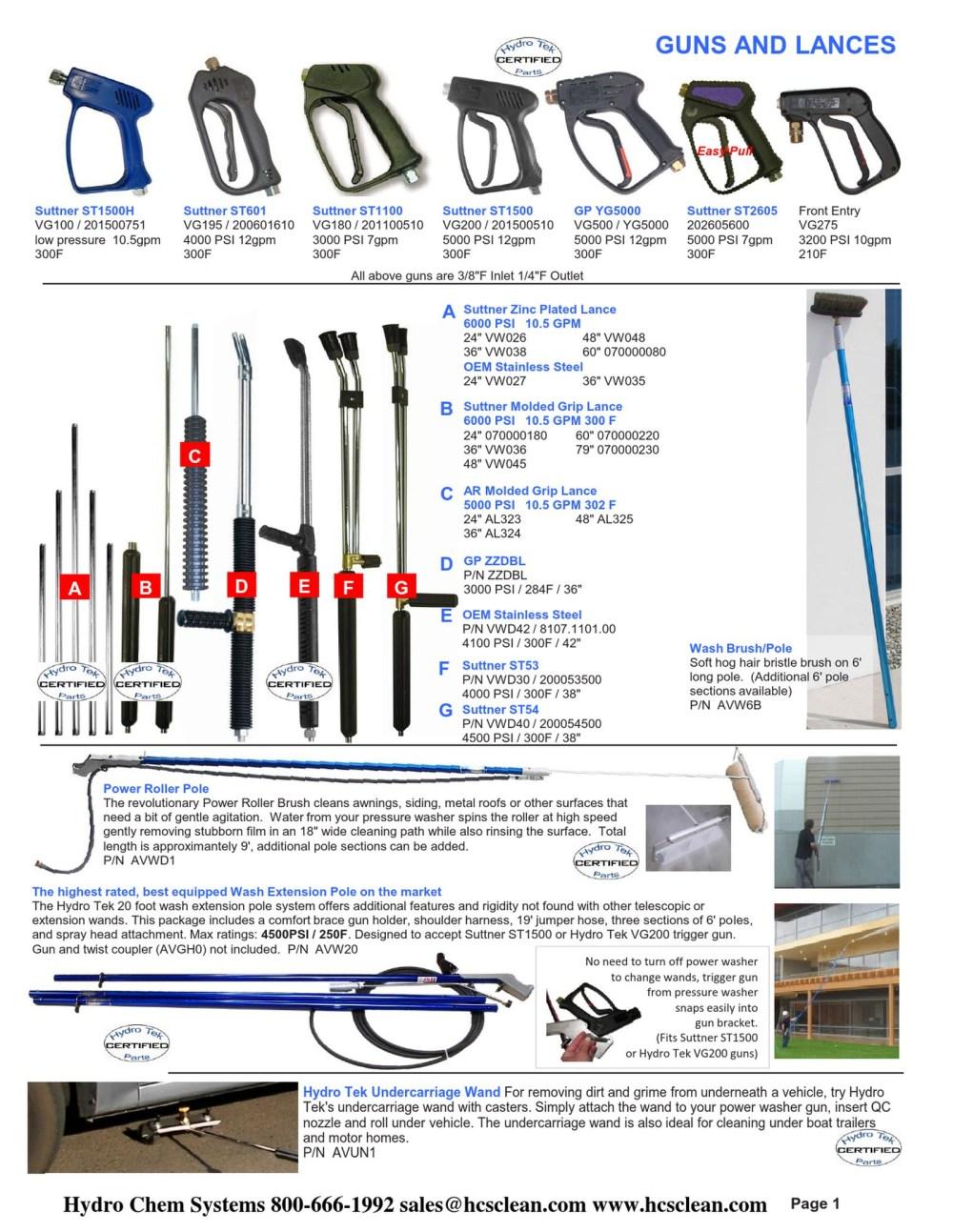 medium resolution of wiring diagram pics detail name hydrotek pressure washer
