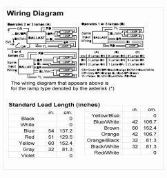 philips advance ballast wiring diagram page 5 wiring diagram and relb 2s40 n wiring diagram 2 [ 960 x 960 Pixel ]