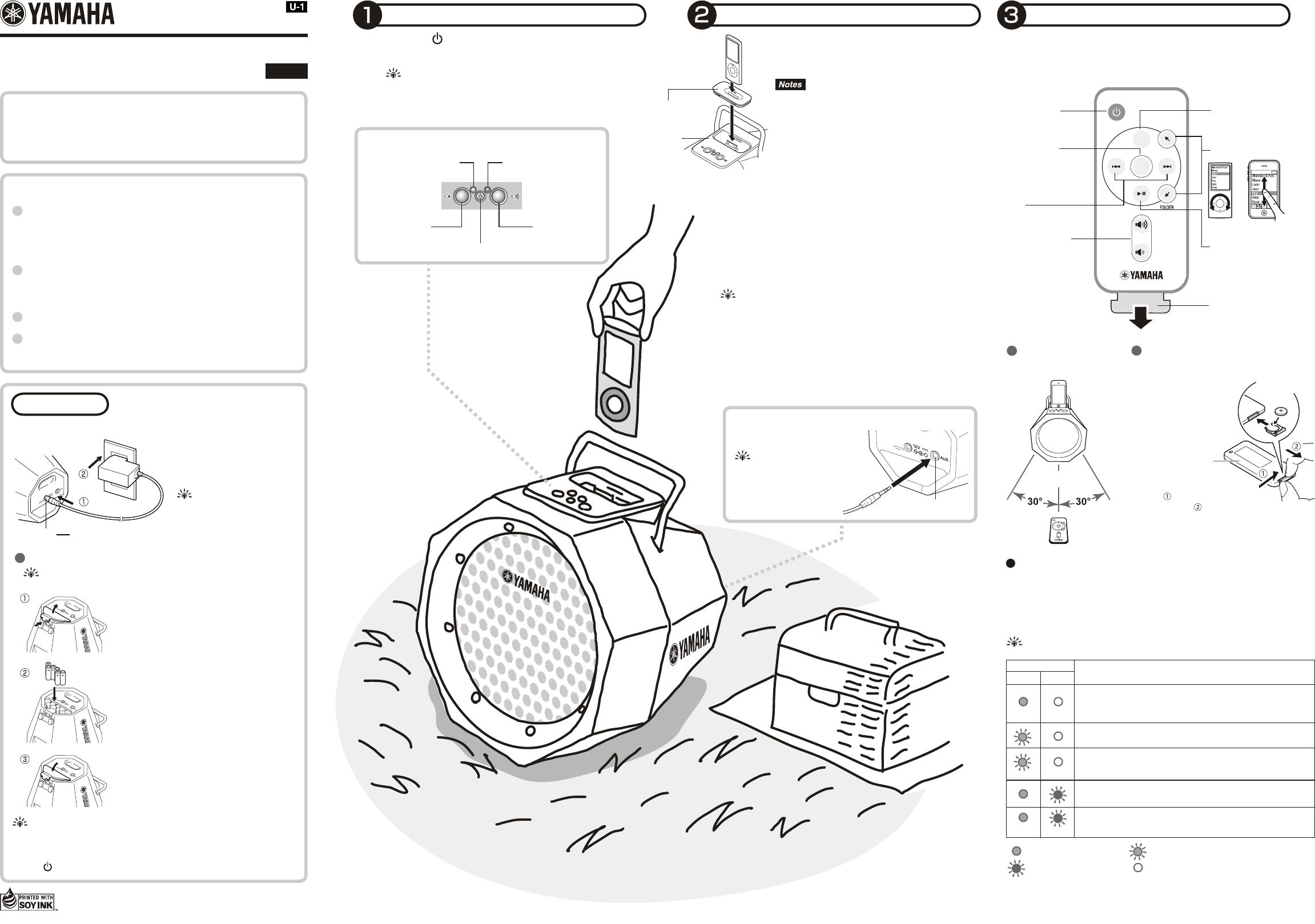 Ingersoll Rand 2475n7 5 Compressor Wiring Diagram