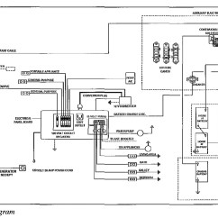 Battery Cutoff Switch Wiring Diagram 2 Wire Stove Plug Intellitec Disconnect Relay