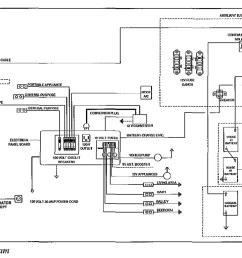 1988 fleetwood southwind motorhome wiring diagram [ 1410 x 825 Pixel ]