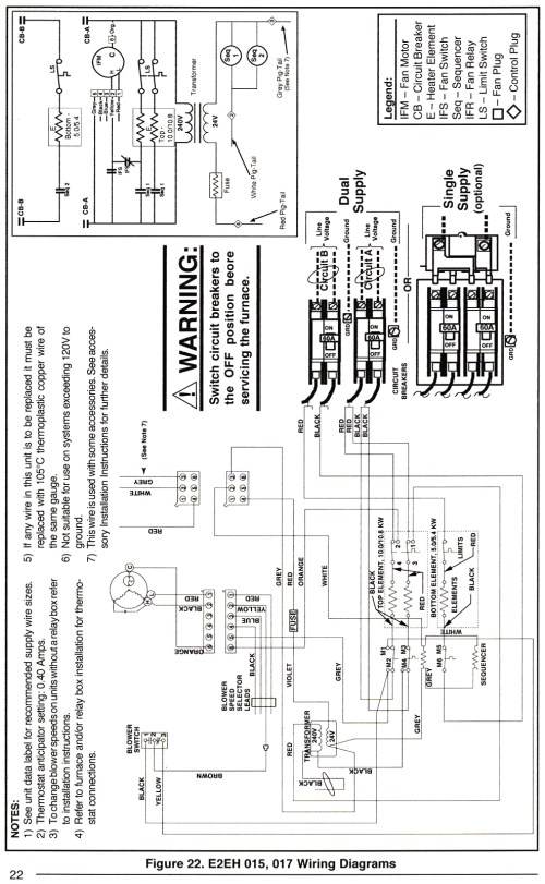 small resolution of old nordyne furnaces wiring diagram image wiring diagram centre nordyne thermostat wiring diagram nordyne gas furnace
