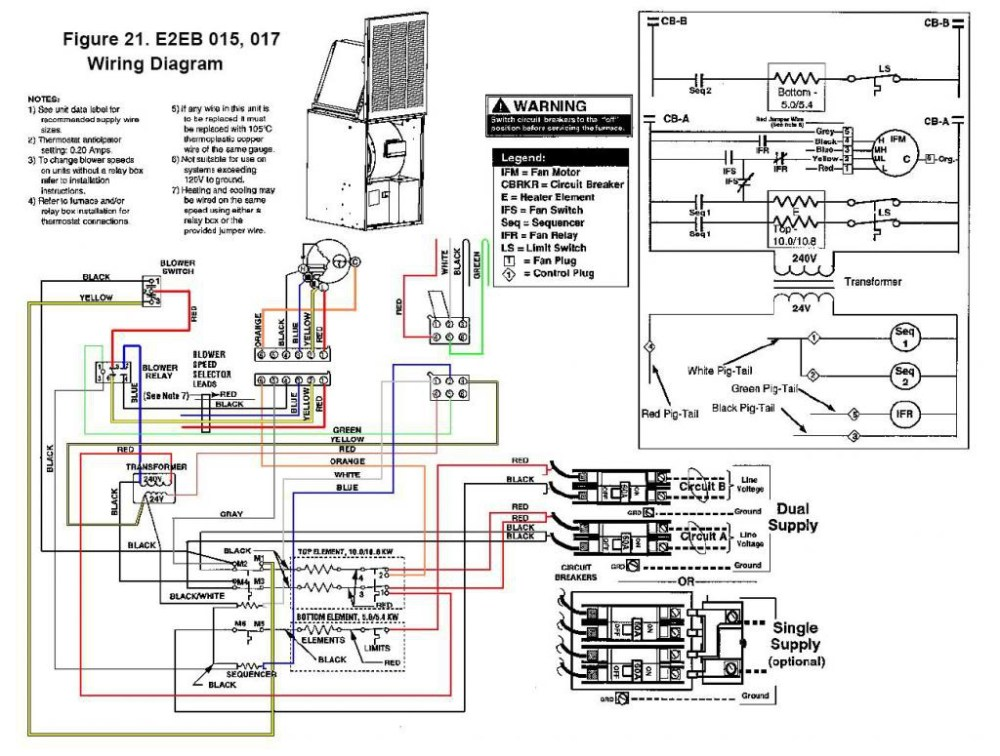 medium resolution of intertherm e2eb 015ha wiring diagram intertherm electric furnace wiring diagram awesome 9 best nordyne furnace
