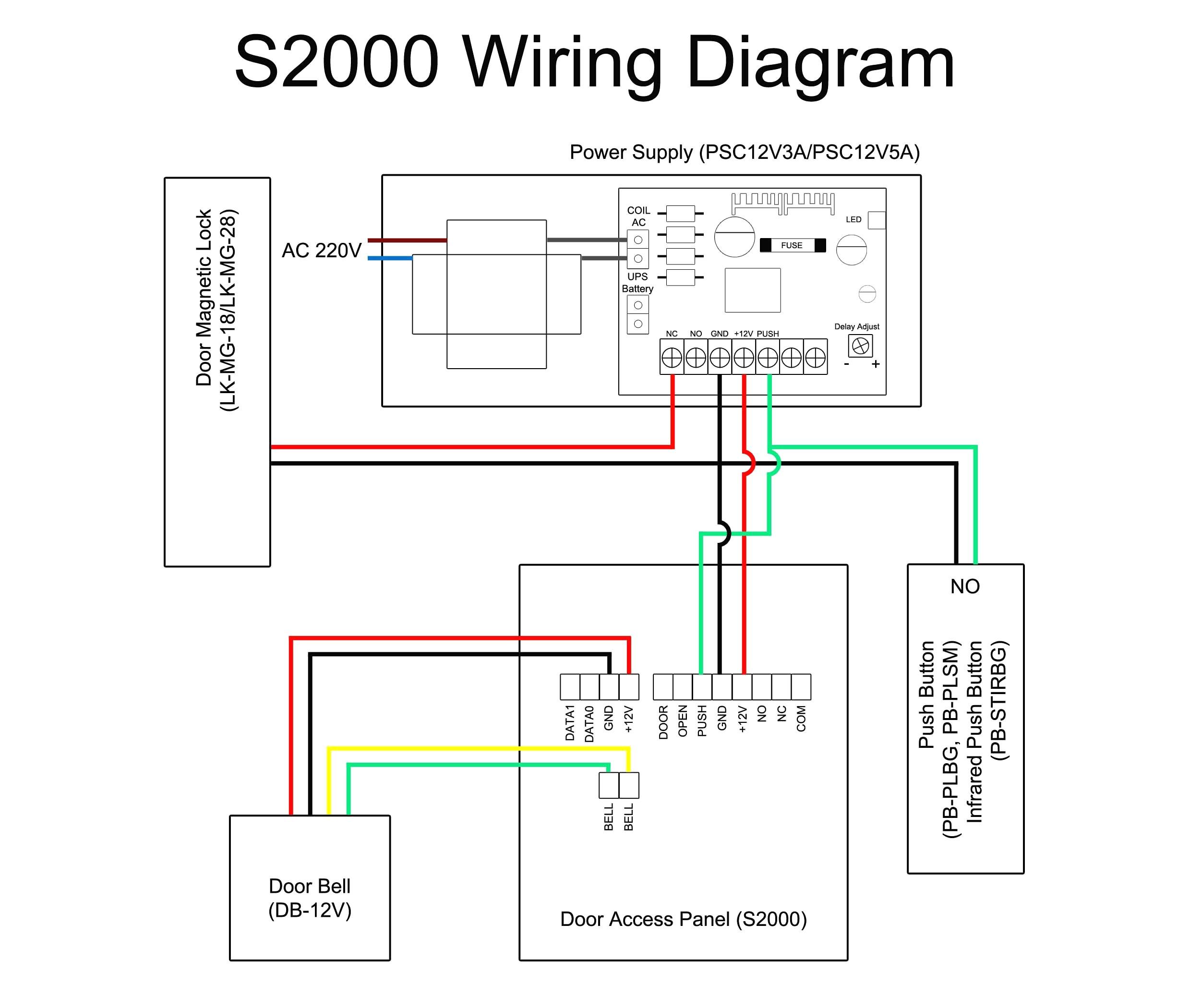 ip camera wiring diagram pioneer premier car stereo download sample