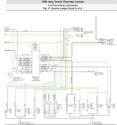 small resolution of jeep grand cherokee wiring diagram collection wiring diagram 2000 jeep grand cherokee laredo fresh radio