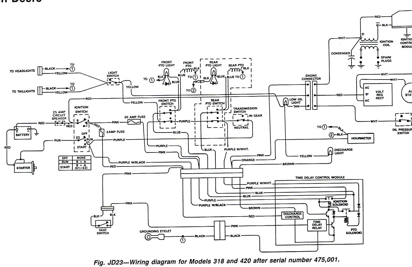 hight resolution of john deere x320 fuse box diagram schematic wiring diagrams u2022 x500 fuse box diagram john