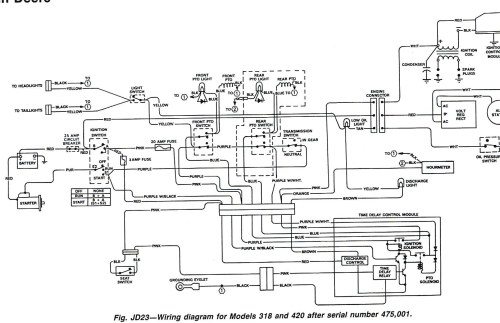 small resolution of john deere x320 fuse box diagram schematic wiring diagrams u2022 x500 fuse box diagram john