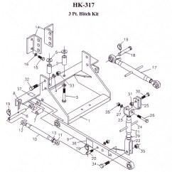 John Deere Wiring Diagram L100 Guitar Diagrams 2 Pickup 1 Volume Tone Best Library X320 Collection Luxury Fine
