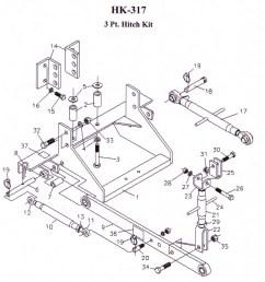 john deere f525 wiring harness [ 1680 x 1704 Pixel ]