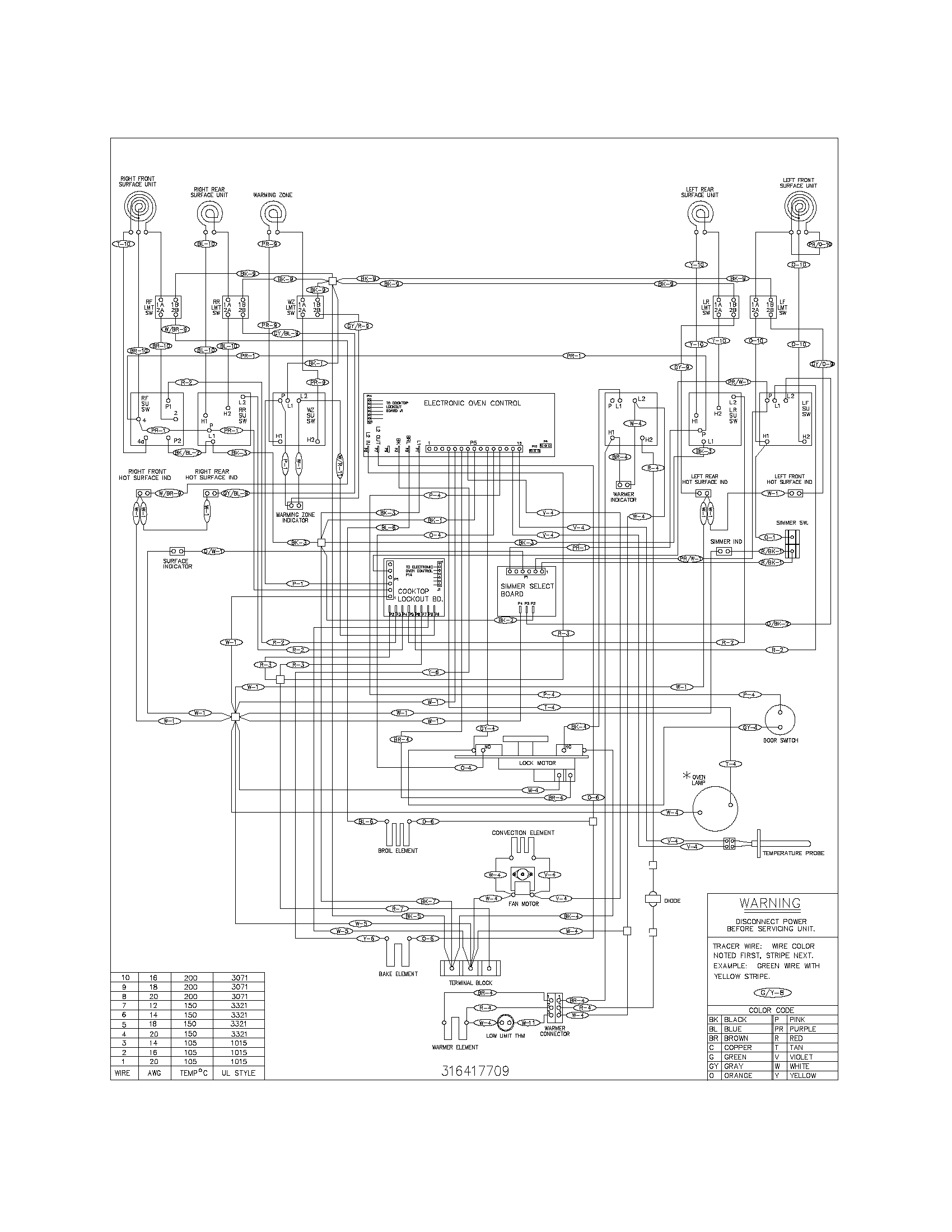 kenmore dryer thermostat wiring diagram wire mazda cx5 collection