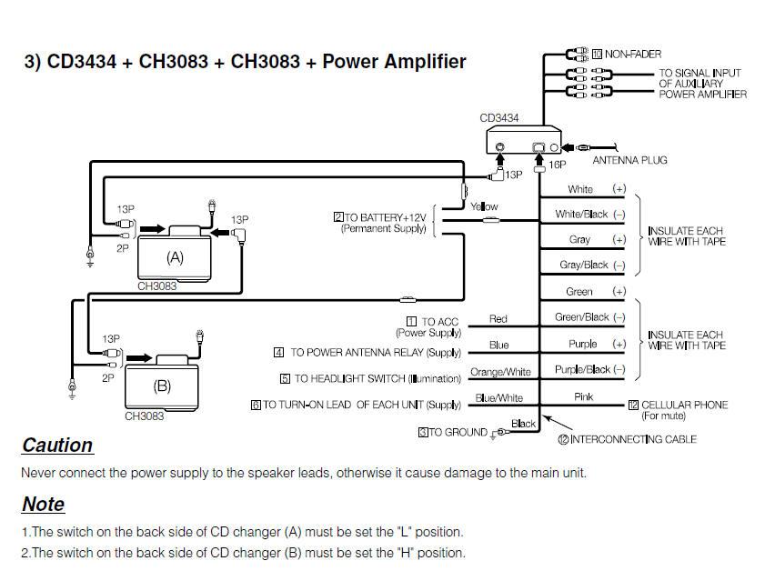 fujitsu ten wiring diagram mitsubishi lewis dot for silicon c5 schwabenschamanen de rh 49 yoga neuwied car stereo isuzu