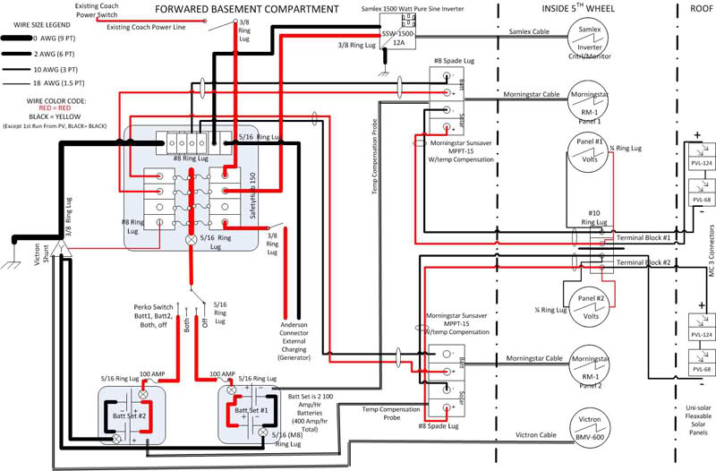Wiring Diagram Of Solar Panel System