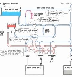 keystone rv wiring diagram collection keystone rv floor plans beautiful keystone rv floor plans best download wiring diagram  [ 1600 x 1255 Pixel ]